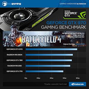 gaming pc test